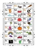 Alphabet & Sound Spelling Chart - Jolly Phonics Influenced