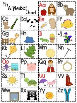 Alphabet Sounds Chart