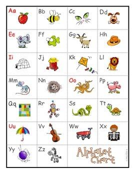 Alphabet Chart A-Z (RF.K.3a)