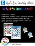 Alphabet Sounds Chart - English Version
