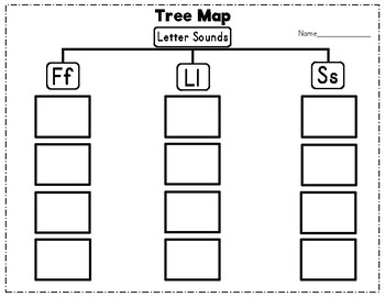 Alphabet Letter Sounds Tree Maps - Phonemic Awareness - Phonics