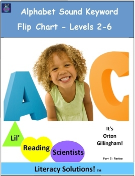 Alphabet Keyword Flip Chart (Beginning) (OG)