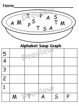Alphabet Soup Graphs Upper and Lowercase letters