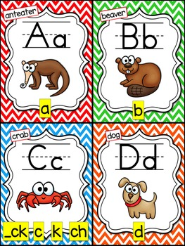 Alphabet Phonics Posters {Chevron Theme}