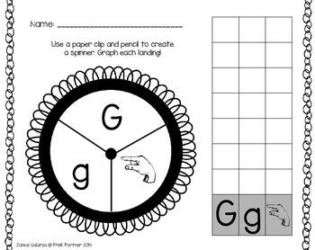 Alphabet Spinners + ASL