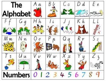 Alphabet Table Mat- Vic Modern Cursive