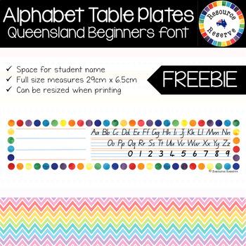 FREE Alphabet Table Plates - Queensland Beginners font (Rainbow border)