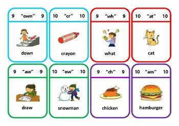 Alphabet UNO Game Cards