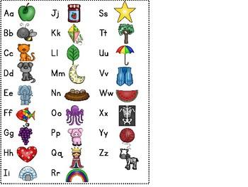 Alphabet Visuals