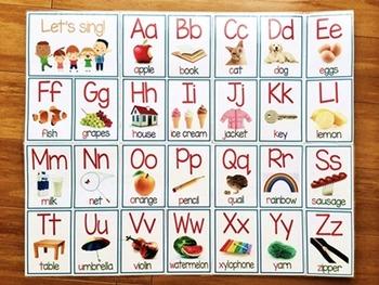 Alphabet Vocabulary Poster A-Z