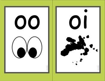 Alphabet Classroom Decor Wall Cards (Vowel Combinations & Digraphs)