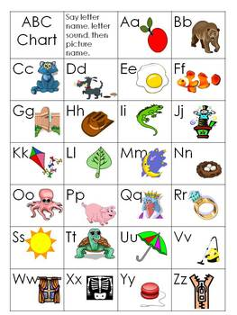Alphabet Wall Cards, Word Wall Cards, Sorting Cards, and Alphabet Chart