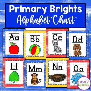 Alphabet Chart Primary Colors