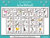 Alphabet Wall Charts - D'Nealian Manuscript AND Cursive Al