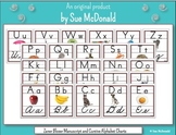 Alphabet Wall Charts - Zaner-Bloser Manuscript AND Cursive