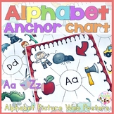 Alphabet Anchor Chart Posters
