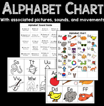 Alphabet With Pictures