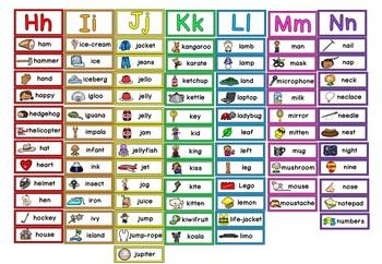 Alphabet Word Wall (Vocabulary Words)
