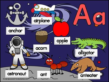 Alphabet Words and Picture Posters Aa Thru Mm