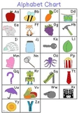 Alphabet Writing Chart