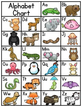 Alphabet Zoo From A to Z {ABC Chart}