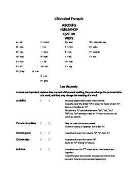 Alphabet and Accent French Notes