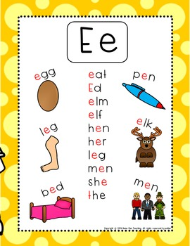 Alphabet A-Z, and CVC words colorful poster, phonics