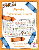 Alphabet and Beginning Sound Reference Charts (Spanish)