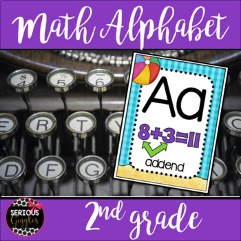 Alphabet and Number Posters Beach Design 2nd Grade