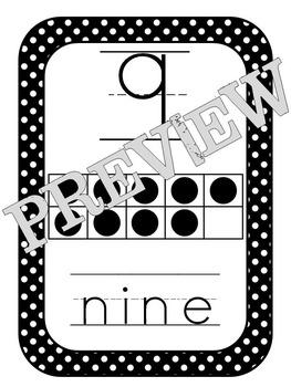 Alphabet Posters for the Classroom Black Polka Dot Theme