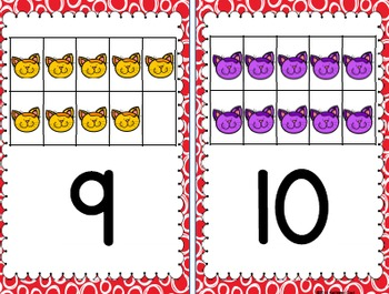 Alphabet and Number Posters - Bright Dots/Colorful Cats Theme