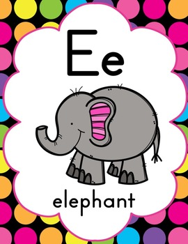 Alphabet and Number Posters- Bright Polka Dot Theme