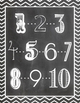 Alphabet and Numbers Chalkboard Poster