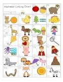 Alphabet and Phonics Linking Charts