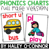 Alphabet and Phonics Chart: Full Page Version