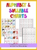Alphabet and Syllable Charts in Spanish