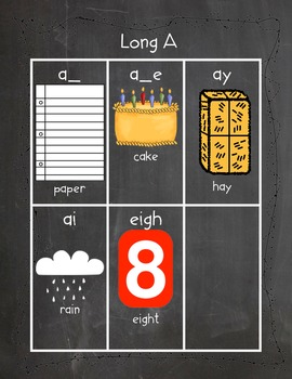 Alphabet and Vowel Chunk Posters