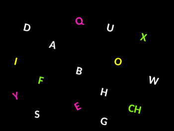 Alphabet and numbers matamoscas
