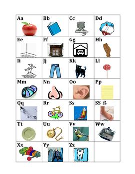 Alphabet in German mini-poster