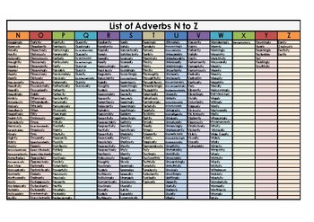 Alphabet of Adverbs (over 800 in total)