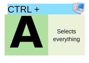 Alphabet of Keyboard Shortcuts Wall Display Set