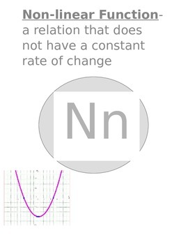 Alphabet of Math- Algebra