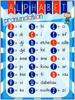 Alphabet pronunciation POSTER