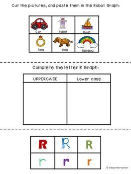 Alphabet Graph alphabet graphs for letter sound recognition.kidscanlearnschool