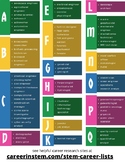Alphabetical List of STEM Careers Poster (distance learning)