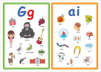Alphabets And Diagraphs Vocabulary Posters