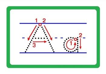 Alphabet flashcards w/ stroke arrows (upper- & lowercase, numerals, punctuation)