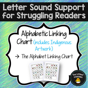 Alphabet Linking Charts (Indigenous & Non Indigenous versions)