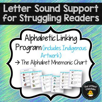 Alphabet Linking Program Mnemonic Charts (Indigenous & Non Indigenous versions)