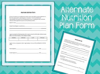 Alternate Nutrition Plan Form - Childcare